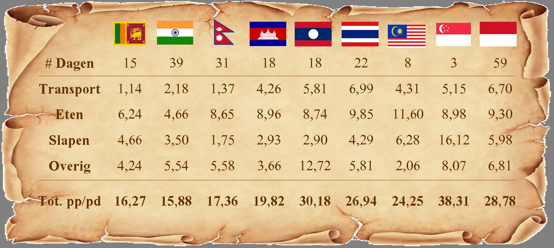 vietnam in kaart azie